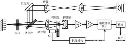 温度传感器根据测量方法分为接触型和非接触型,优科力阳专业制造温度传感器、一体化温度变送器。400-0731-676